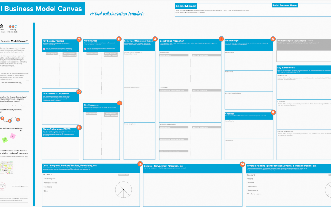 A new Social Business Model Canvas online